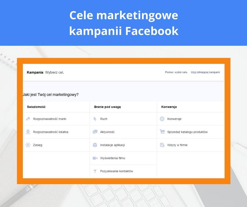 cele-kampanii-facebook