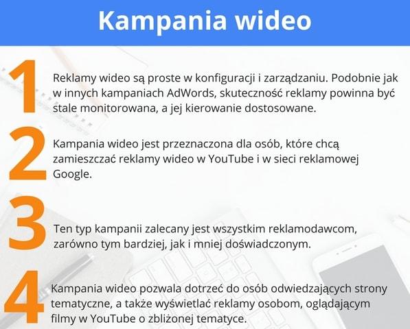 kampania_wideo