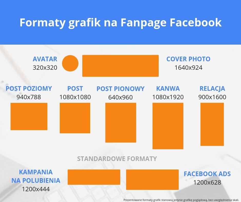 5.09.2019 Reklama na Facebooku Reklama na Facebooku 2