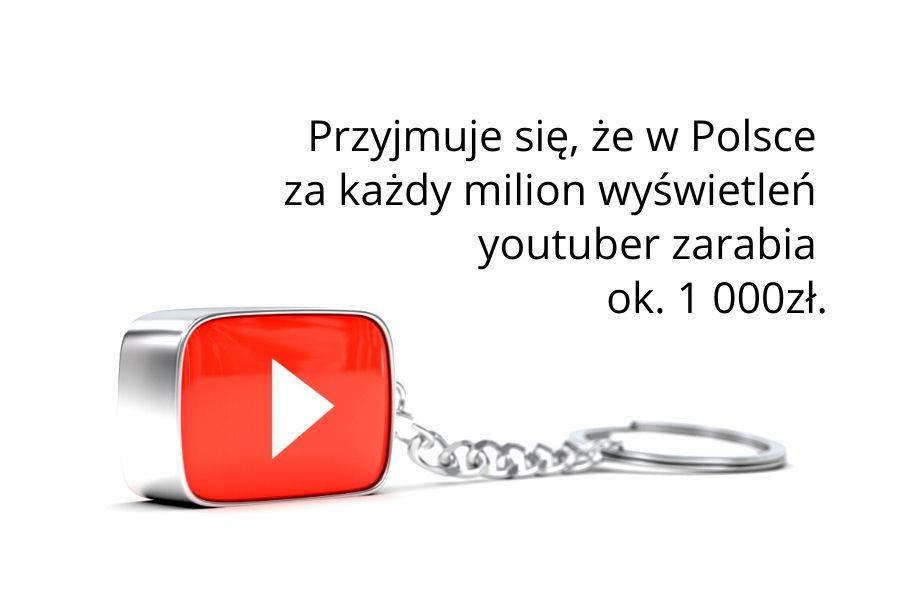 ile-zarabia-polski-youtuber