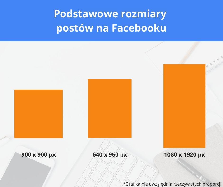 podstawowe-rozmiary-postow-na-facebooka